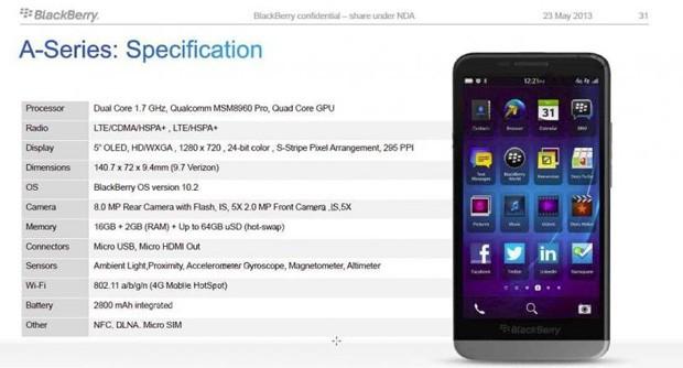 BlackBerry-a10