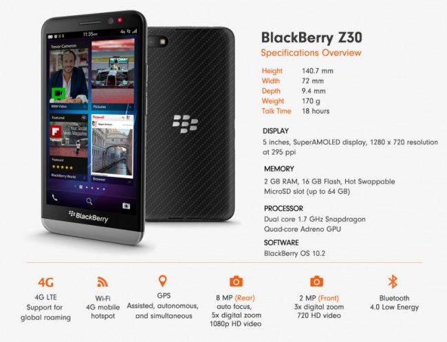 blackberry-z30-4